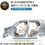 軽自動車に買い替えて維持費を節約!安全性の高いモデルは?